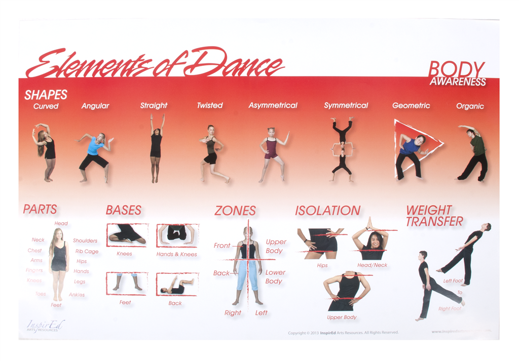 Elements of Dance Poster Set | West Music