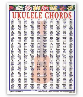 Ukulele Chords Poster West Music