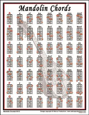 Mandolin chords mini chart west music
